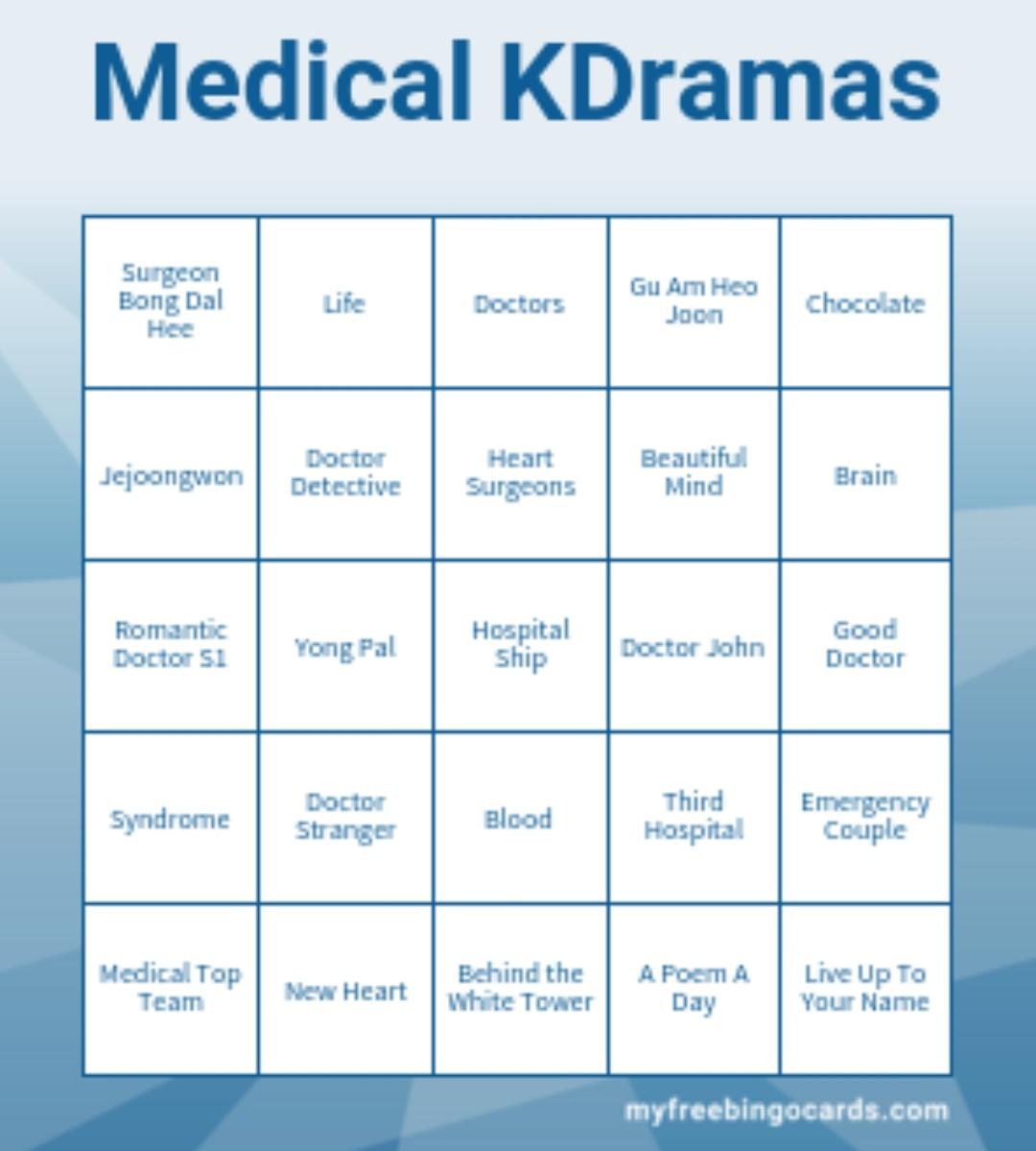 Medical KDrama